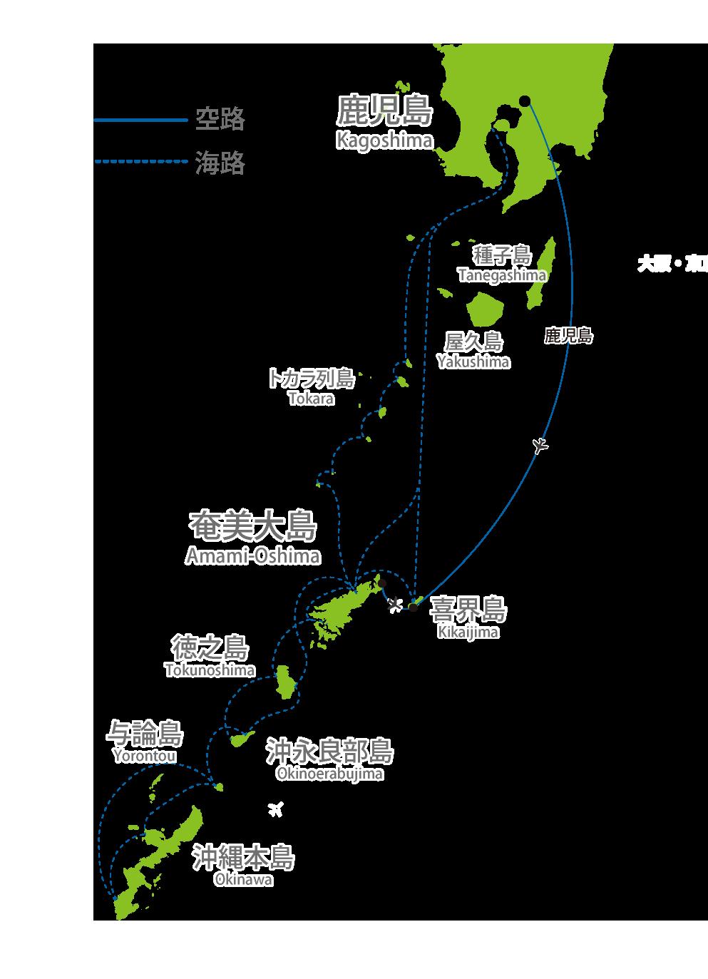 喜界島へのアクセス